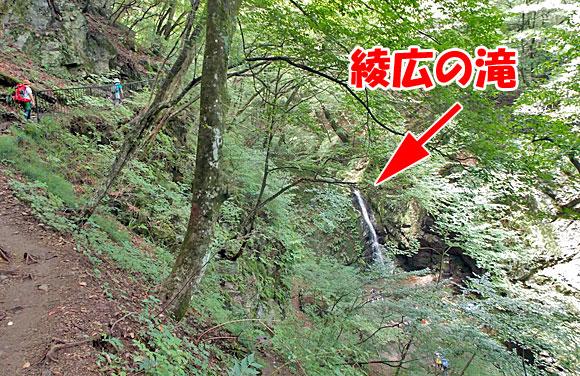 大岳山登山・ロックガーデン・綾広の滝