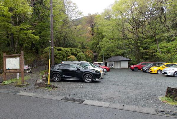 金時山登山「金時公園駐車場」