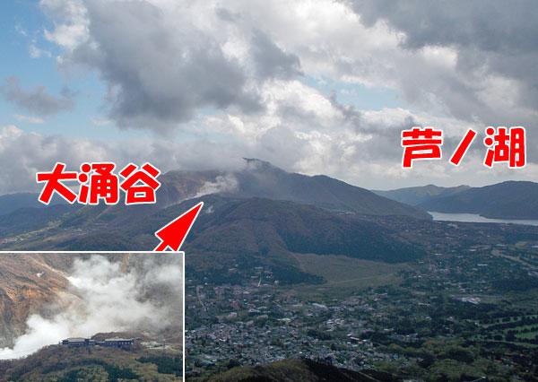 金時山登山「大涌谷と芦ノ湖」
