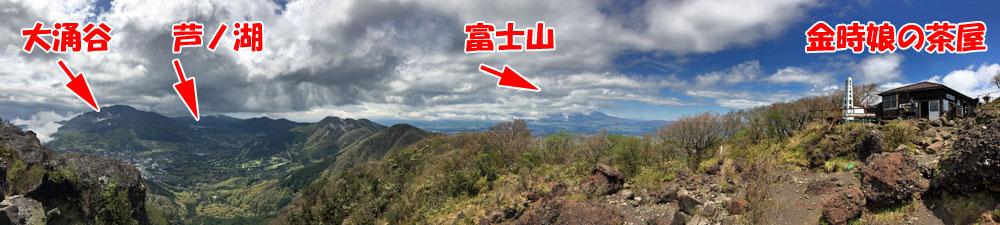 金時山登山「金時山山頂のパノラマ」