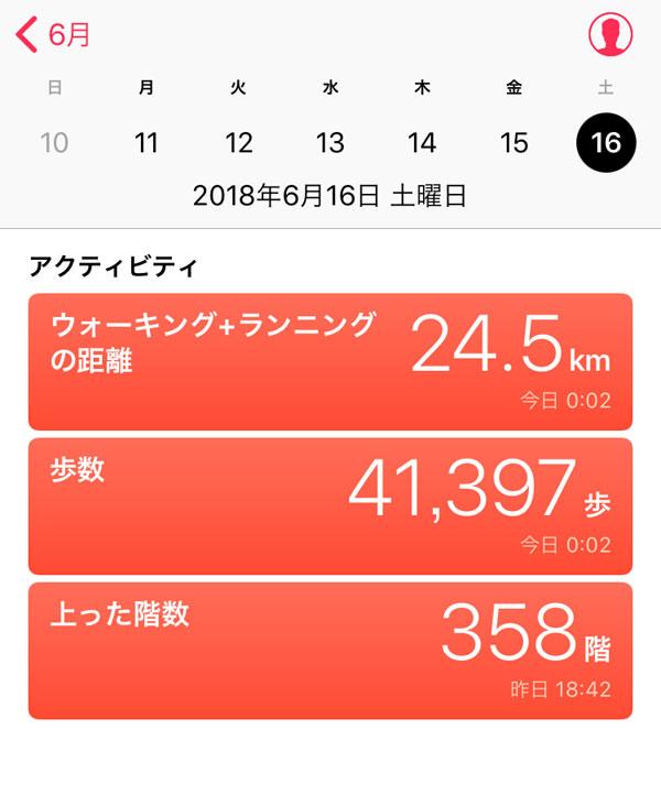 丹沢登山:iPhoneアプリのヘルスケア