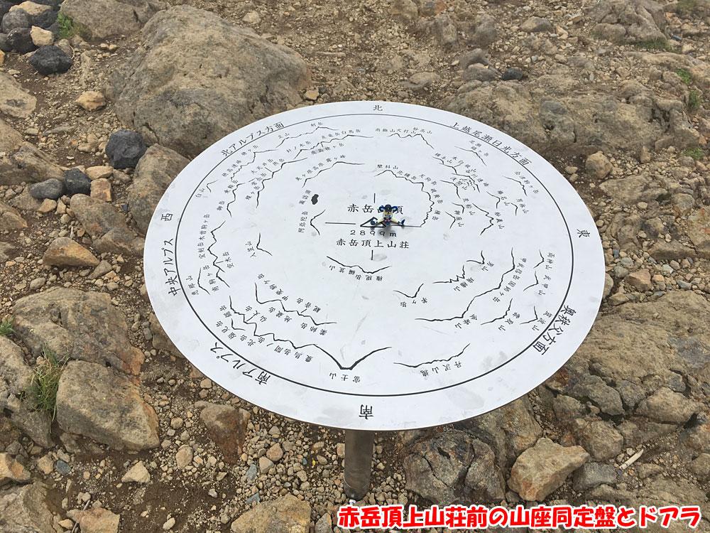 赤岳頂上山荘前の山座同定盤とドアラ